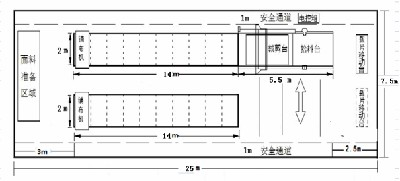 自动裁床系统组模块1 .jpg