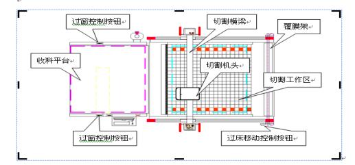 自动裁床系统组模块2.png