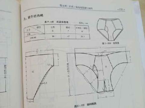 内裤基本纸样的制图步骤与要领.jpg