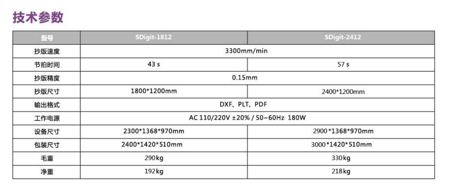 Sdigit-1812_20210122102533.png